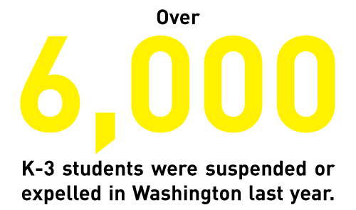Over six thousand k through 3 students were suspended or expelled in Washington last year.
