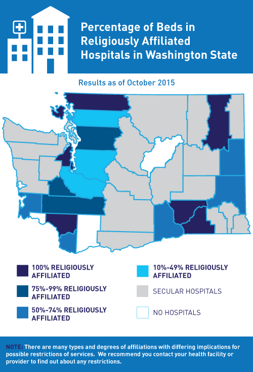 Map showing the percentage of beds in religiously affiliated hospitals in Washington.  Seven counties only have religious hospitals.